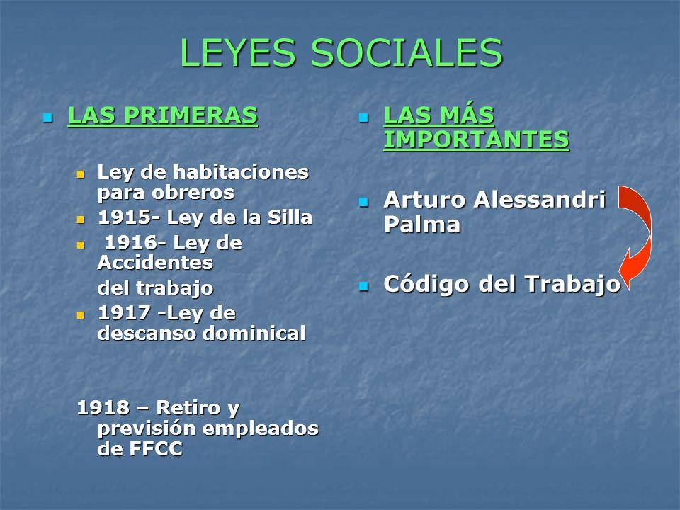 LEYES SOCIALES LAS PRIMERAS LAS MÁS IMPORTANTES