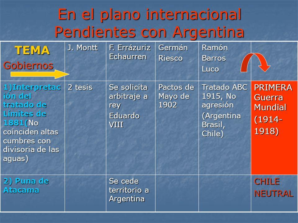 En el plano internacional Pendientes con Argentina