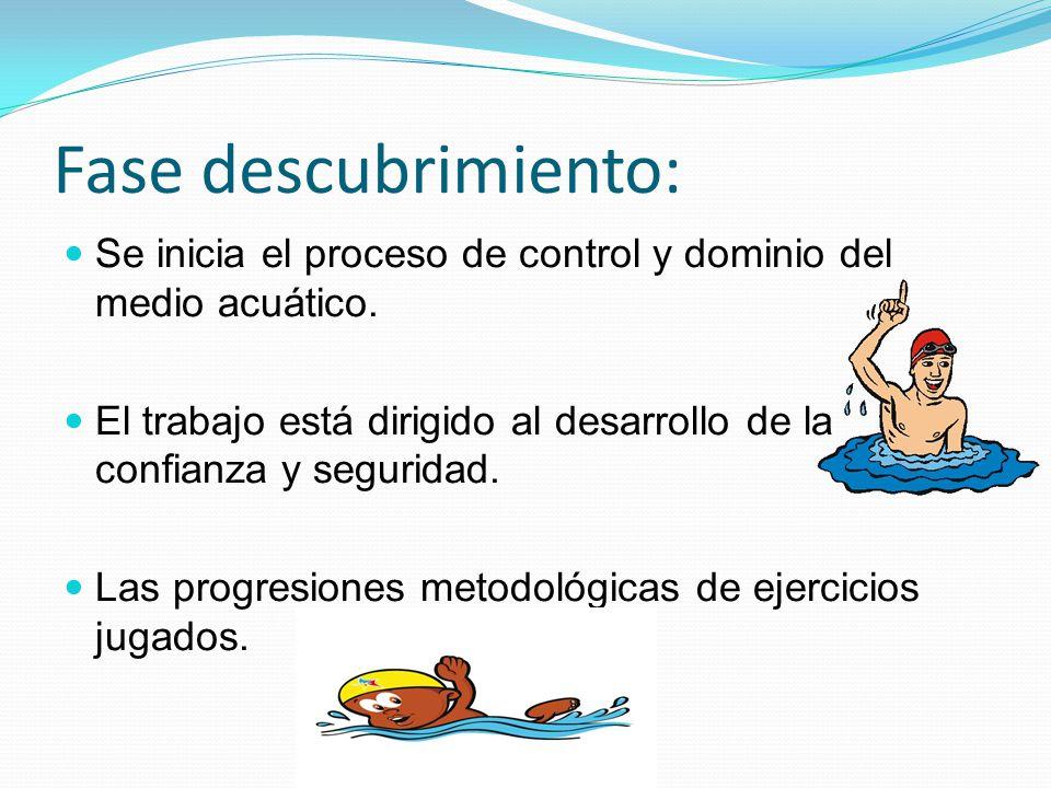 Fase descubrimiento: Se inicia el proceso de control y dominio del medio acuático.