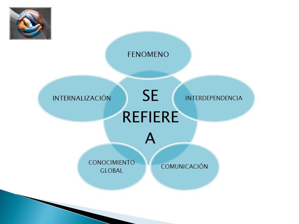 FENOMENO INTERNALIZACIÓN INTERDEPENDENCIA SE REFIERE A COMUNICACIÓN
