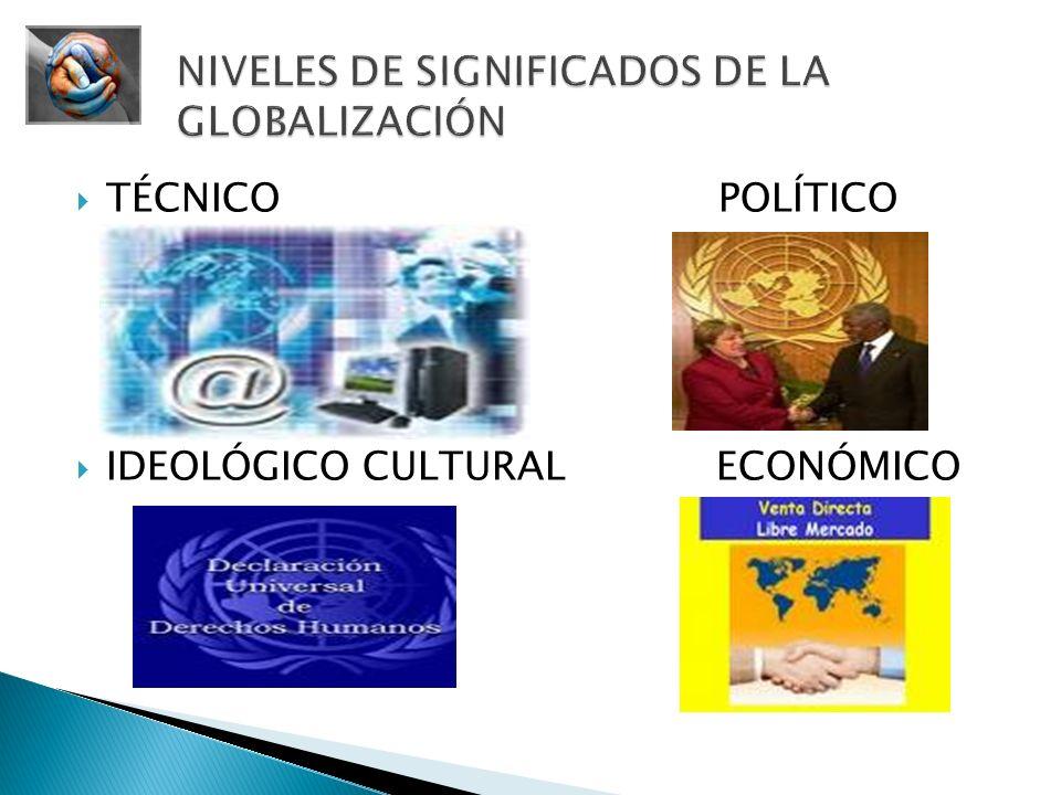 NIVELES DE SIGNIFICADOS DE LA GLOBALIZACIÓN