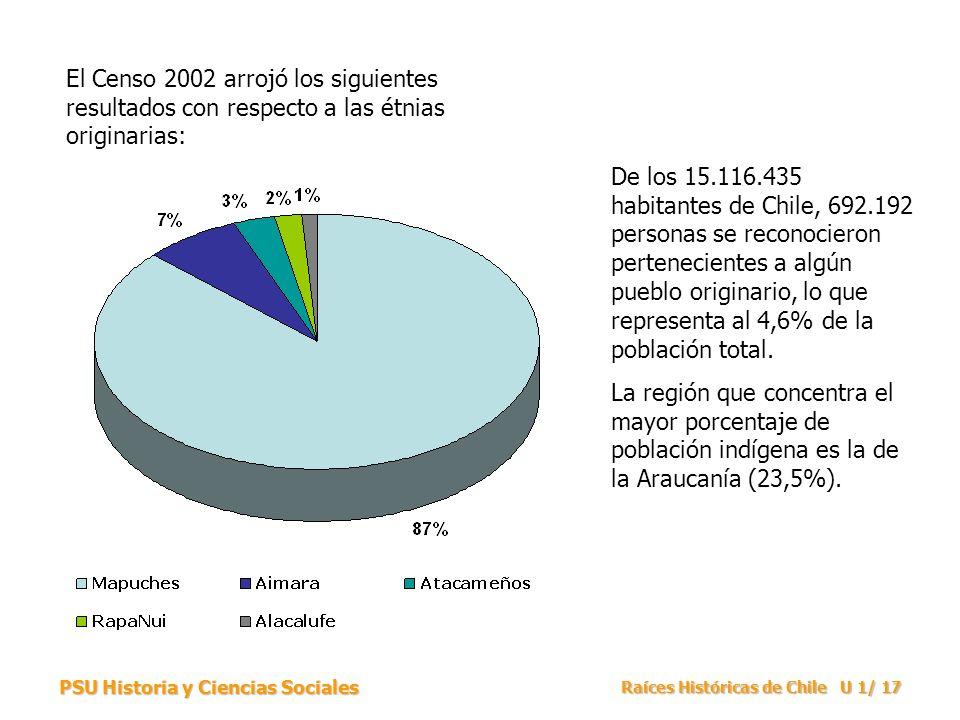 El Censo 2002 arrojó los siguientes resultados con respecto a las étnias originarias: