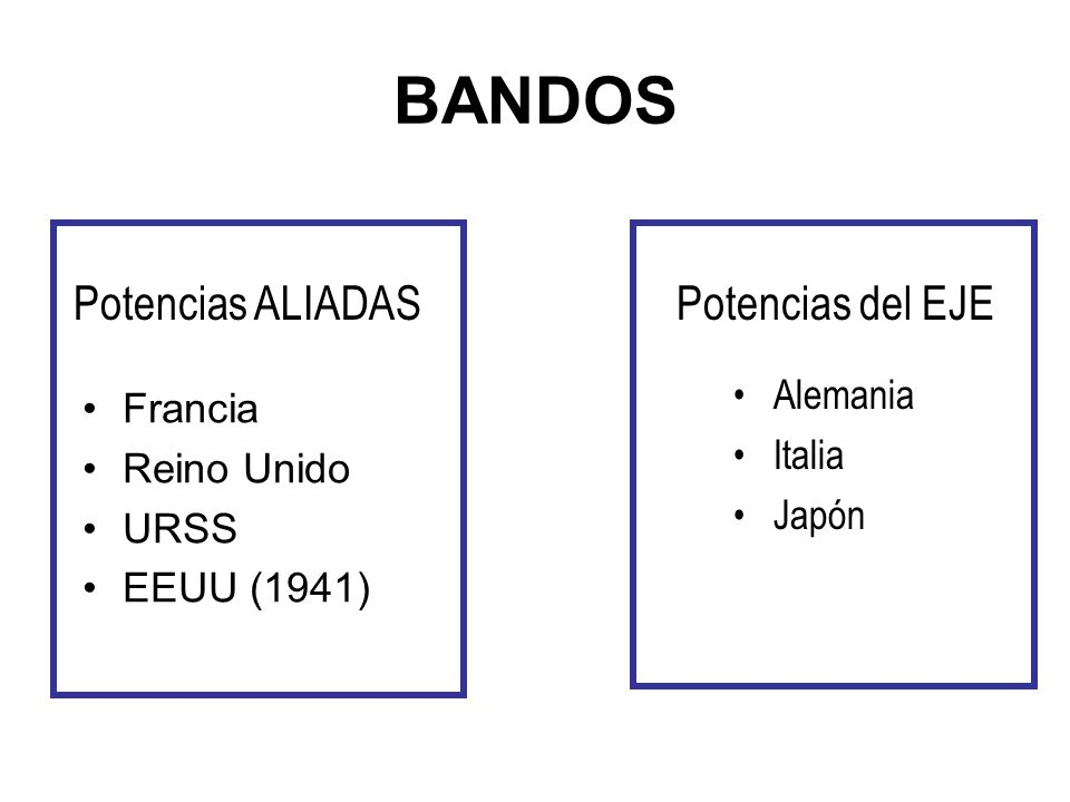 BANDOS Potencias ALIADAS Potencias del EJE Alemania Francia Italia