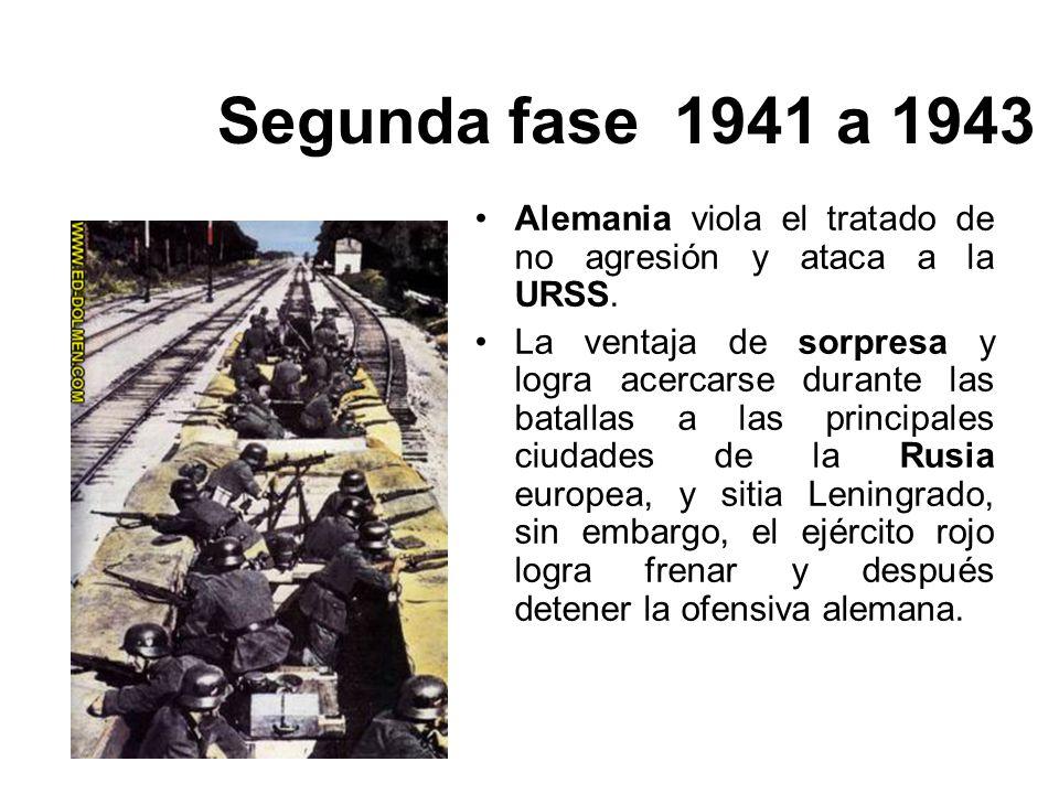 Segunda fase 1941 a 1943 Alemania viola el tratado de no agresión y ataca a la URSS.