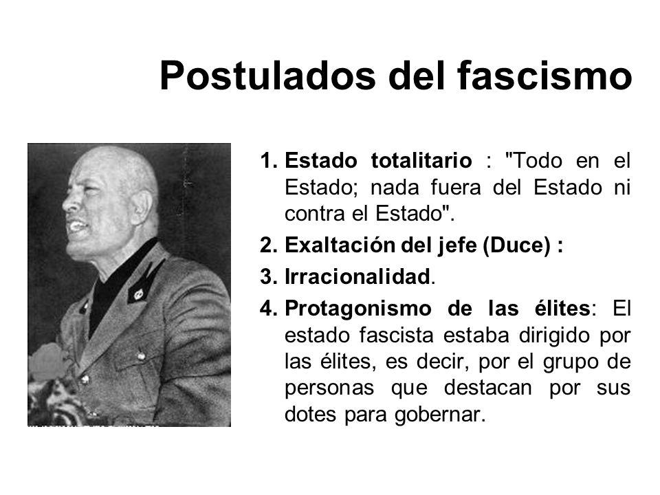 Postulados del fascismo