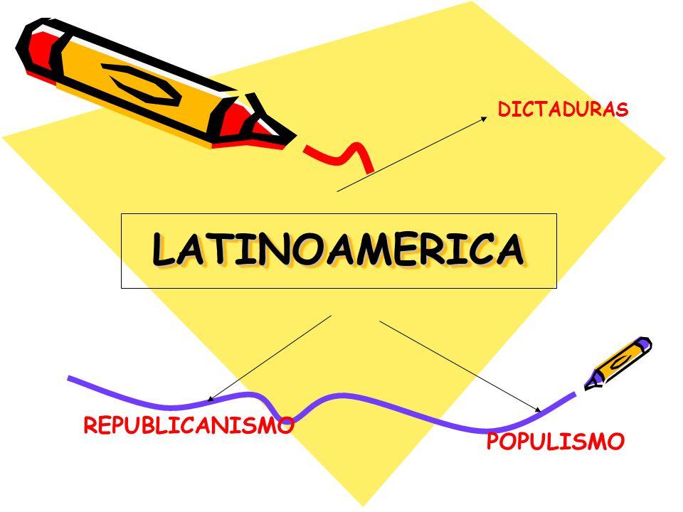 DICTADURAS LATINOAMERICA REPUBLICANISMO POPULISMO