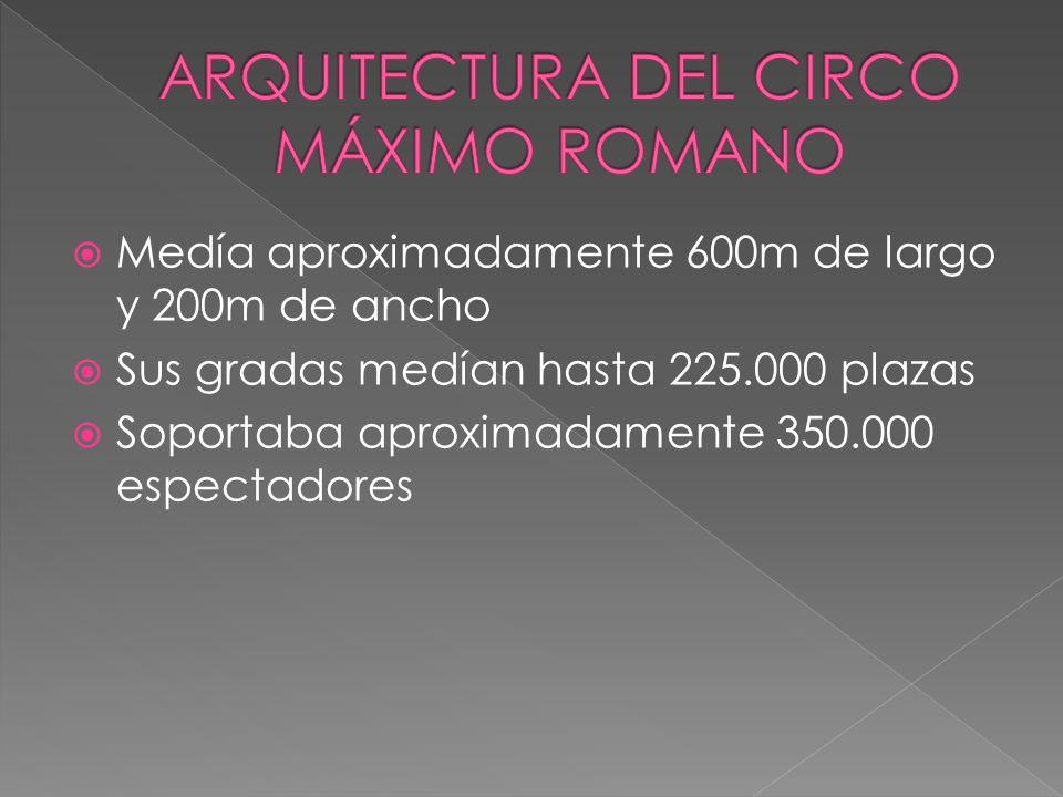ARQUITECTURA DEL CIRCO MÁXIMO ROMANO
