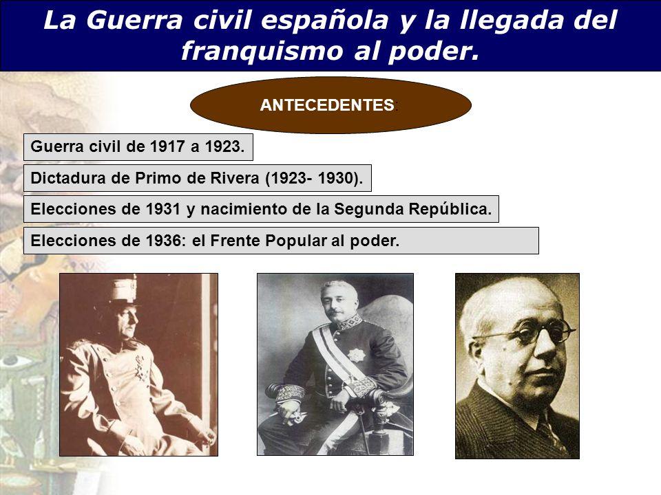 La Guerra civil española y la llegada del franquismo al poder.