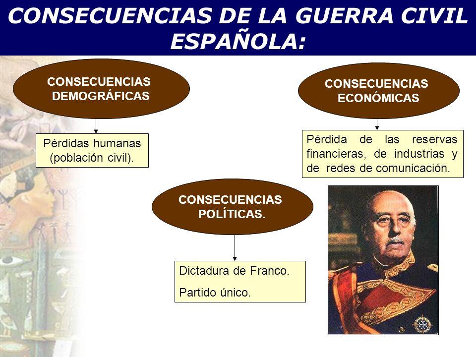 CONSECUENCIAS DE LA GUERRA CIVIL ESPAÑOLA: