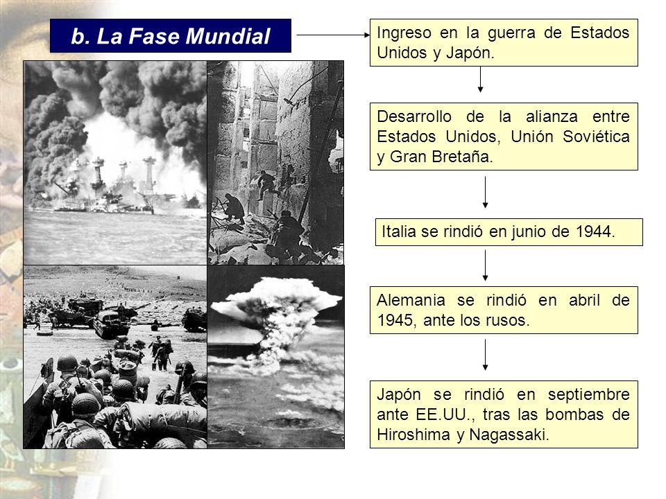 b. La Fase Mundial Ingreso en la guerra de Estados Unidos y Japón.