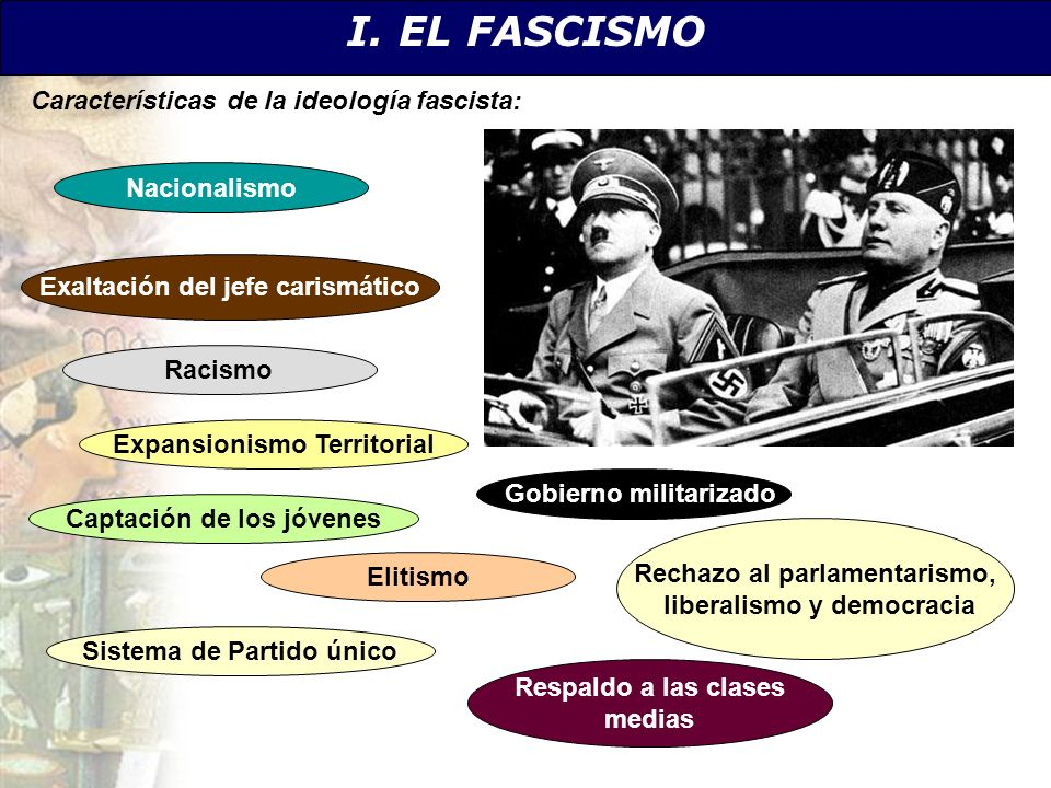 I. EL FASCISMO Características de la ideología fascista: Nacionalismo