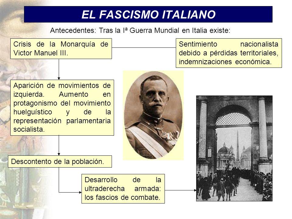 EL FASCISMO ITALIANO Antecedentes: Tras la Iª Guerra Mundial en Italia existe: Crisis de la Monarquía de Victor Manuel III.