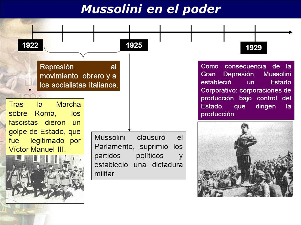 Mussolini en el poder1922. 1925. 1929. Represión al movimiento obrero y a los socialistas italianos.