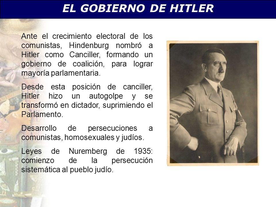 EL GOBIERNO DE HITLER