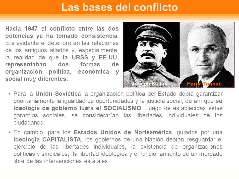 Las bases del conflicto