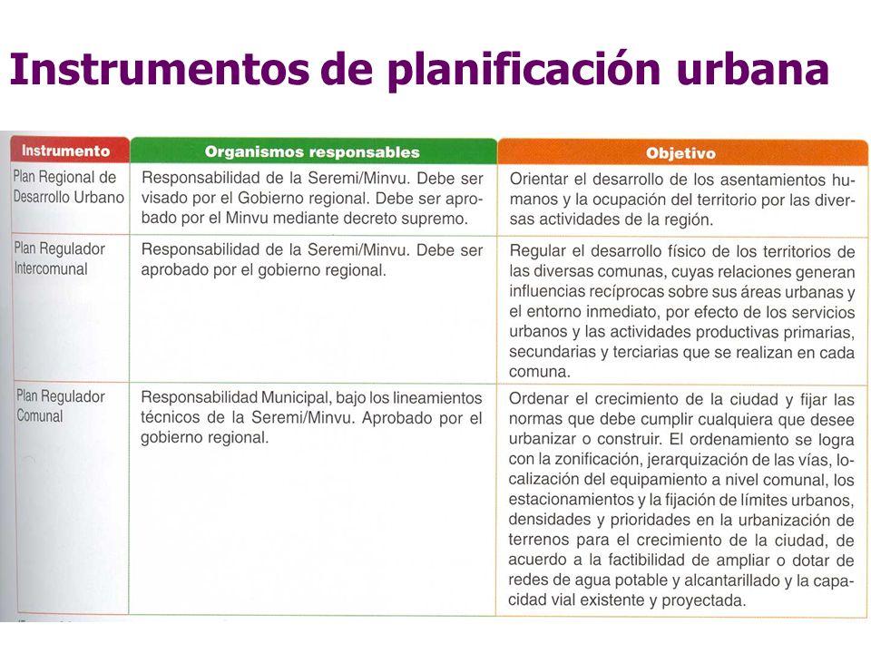 Instrumentos de planificación urbana