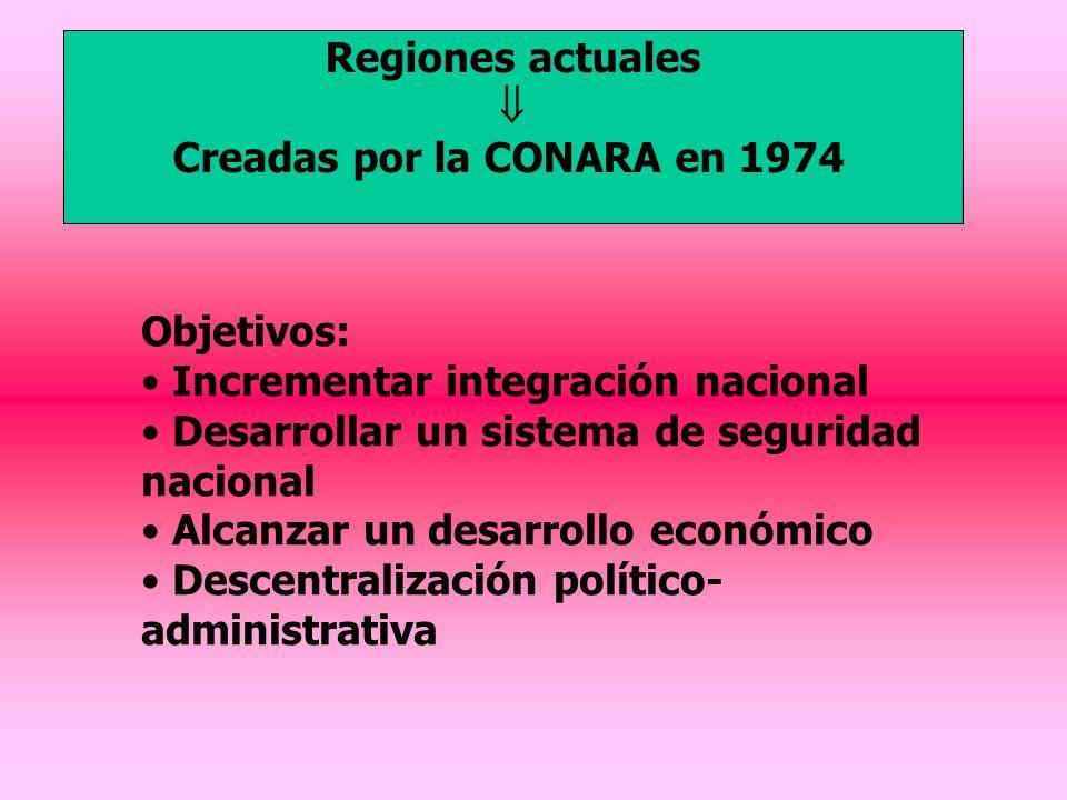 Creadas por la CONARA en 1974