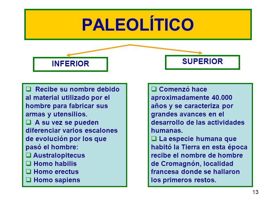PALEOLÍTICO SUPERIOR INFERIOR