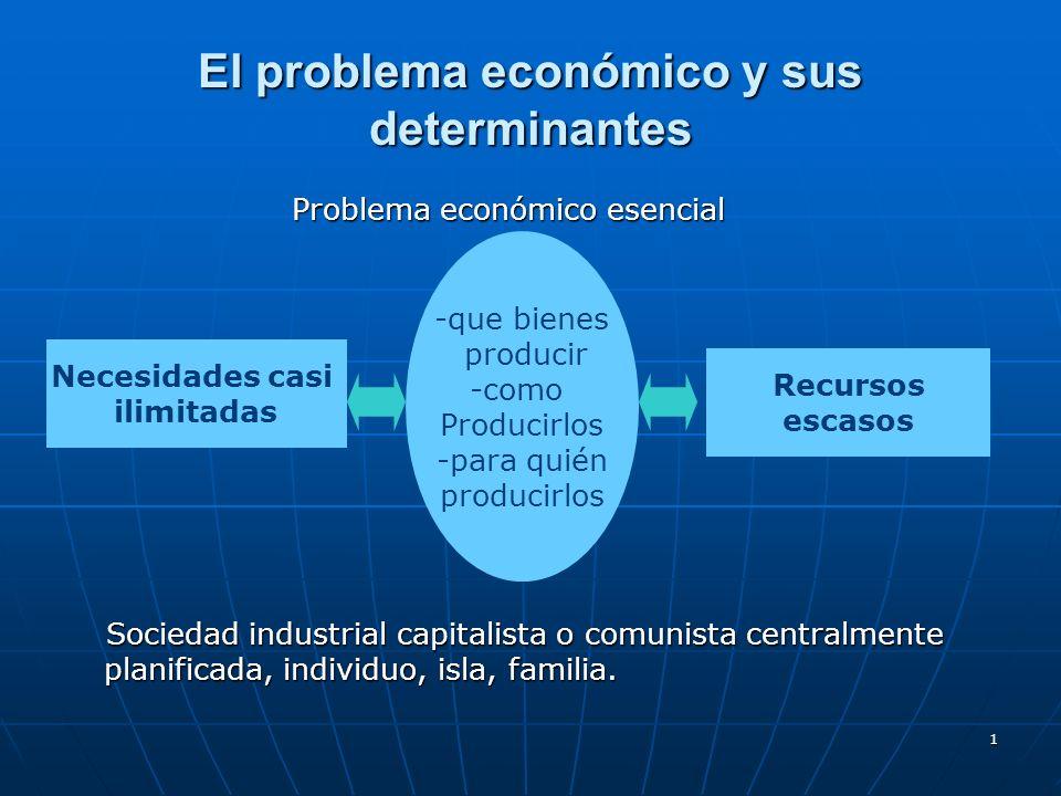El problema económico y sus determinantes