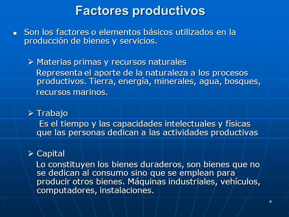 Factores productivos Son los factores o elementos básicos utilizados en la producción de bienes y servicios.