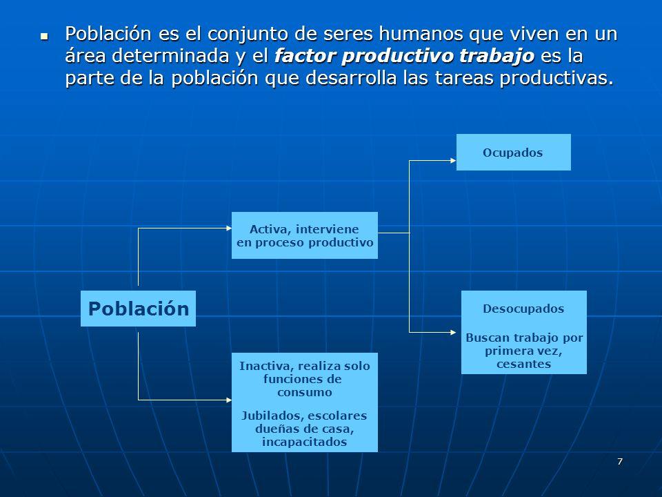 Población es el conjunto de seres humanos que viven en un área determinada y el factor productivo trabajo es la parte de la población que desarrolla las tareas productivas.