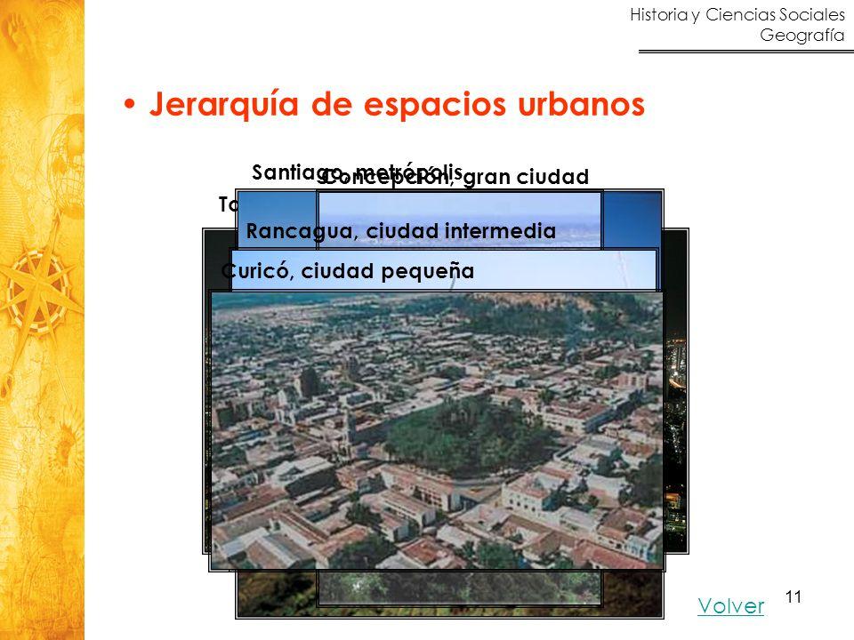 Jerarquía de espacios urbanos