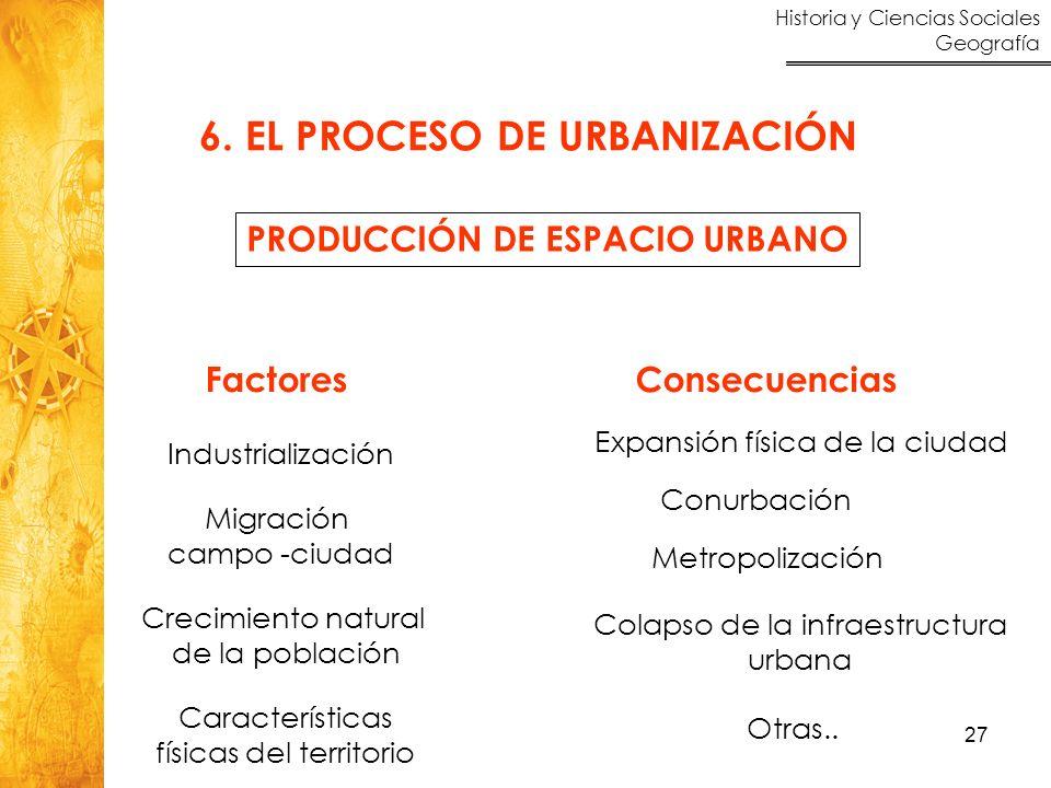 6. EL PROCESO DE URBANIZACIÓN