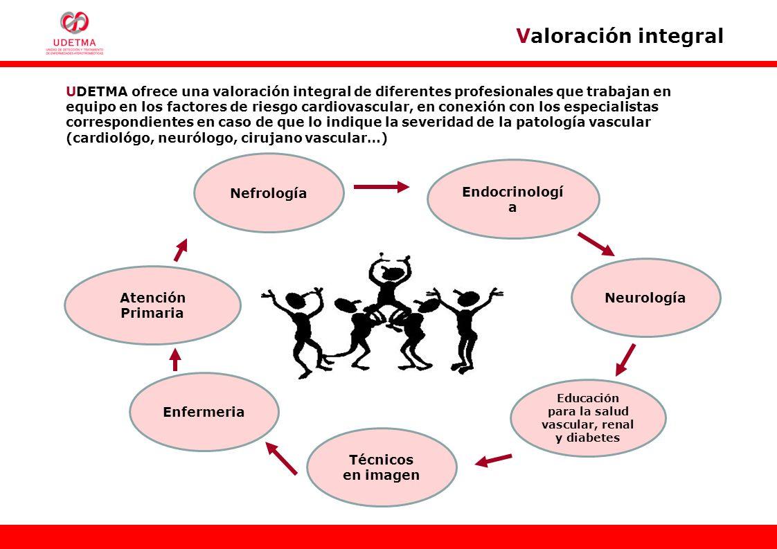 Educación para la salud vascular, renal y diabetes