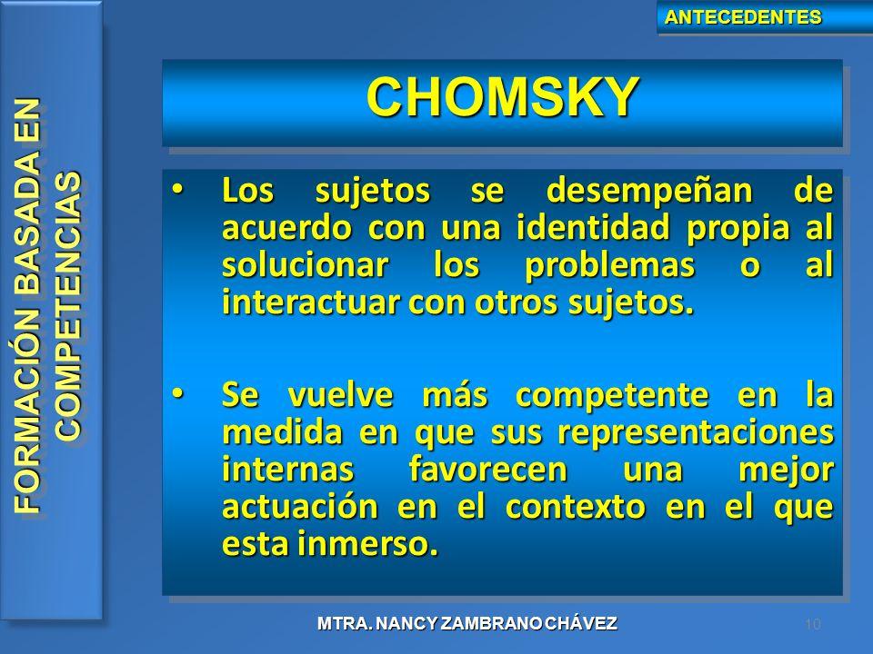 ANTECEDENTES CHOMSKY. Los sujetos se desempeñan de acuerdo con una identidad propia al solucionar los problemas o al interactuar con otros sujetos.