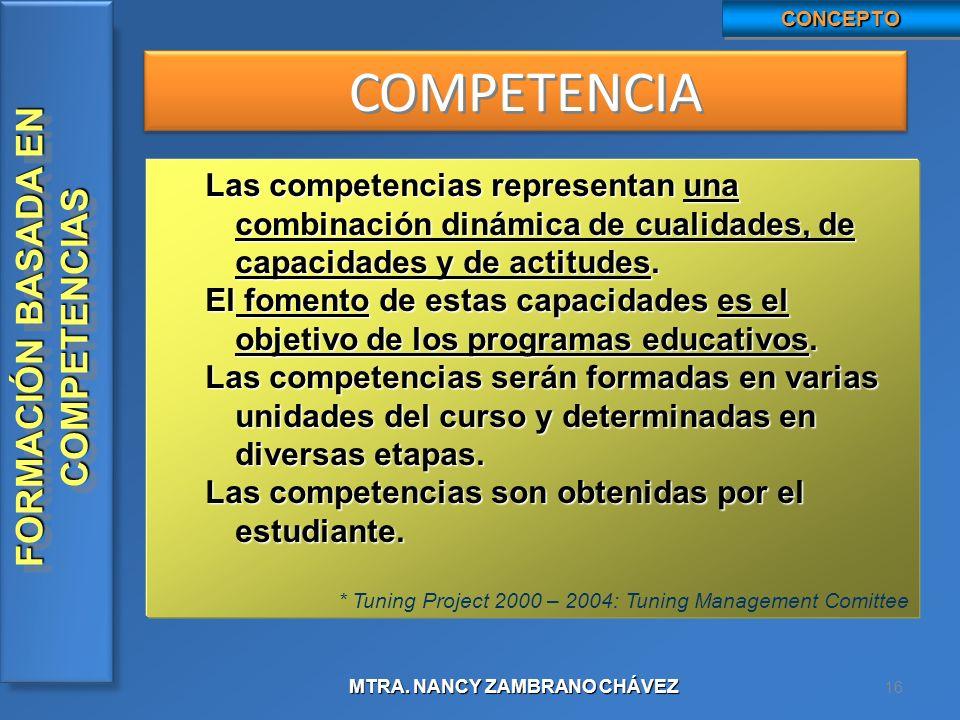CONCEPTO COMPETENCIA. Las competencias representan una combinación dinámica de cualidades, de capacidades y de actitudes.