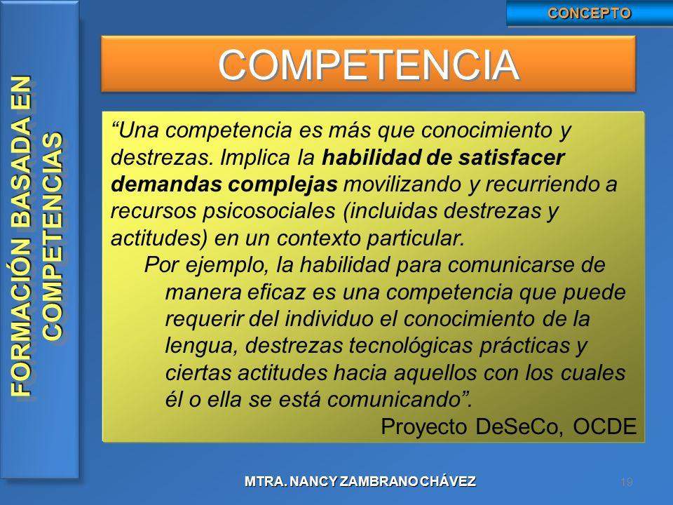 CONCEPTO COMPETENCIA.