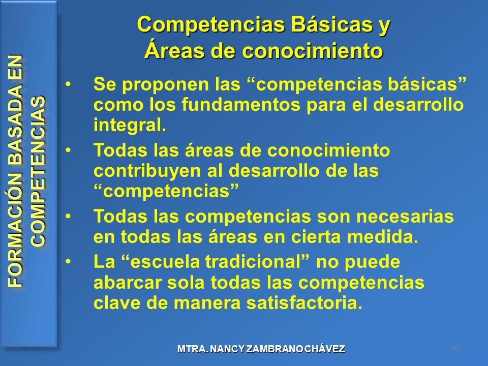 Competencias Básicas y Áreas de conocimiento