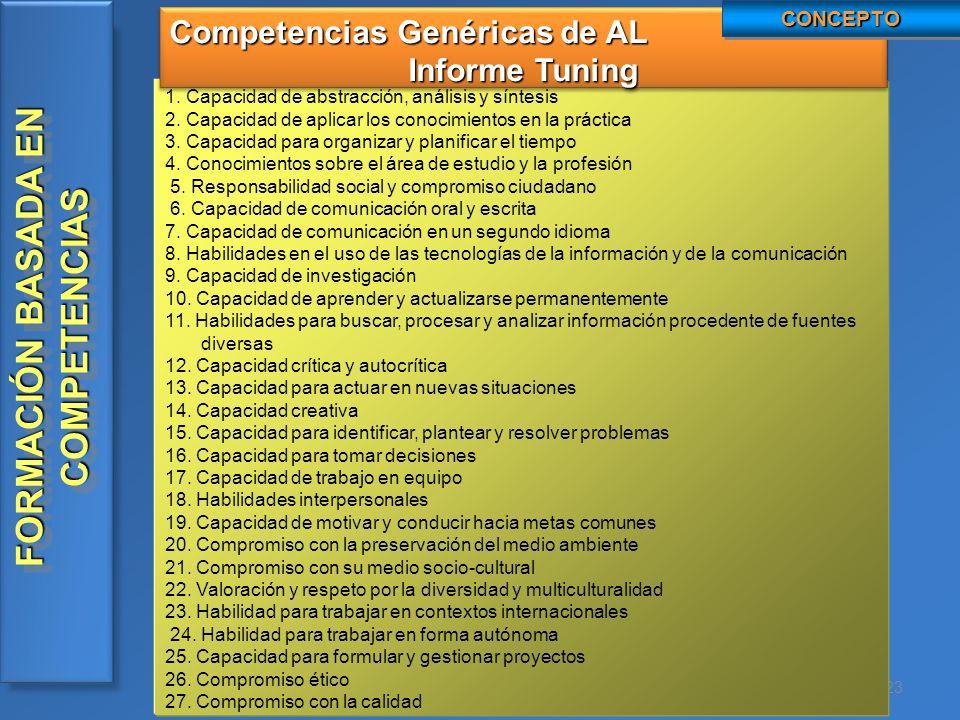 Competencias Genéricas de AL Informe Tuning