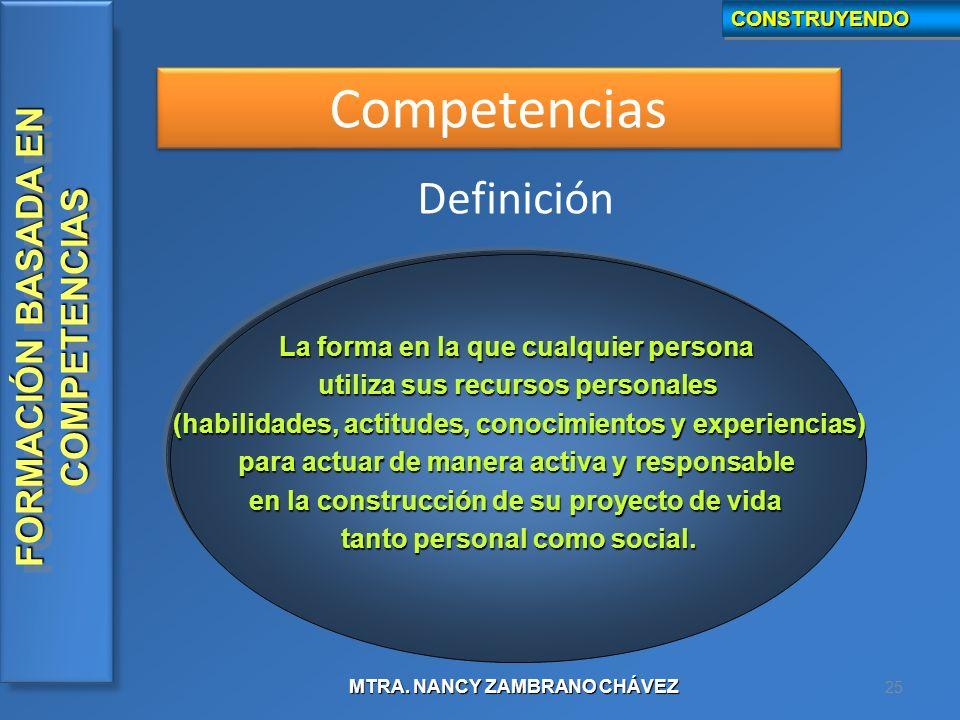 Competencias Definición La forma en la que cualquier persona