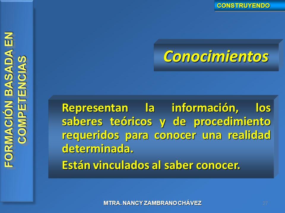 CONSTRUYENDO Conocimientos. Representan la información, los saberes teóricos y de procedimiento requeridos para conocer una realidad determinada.