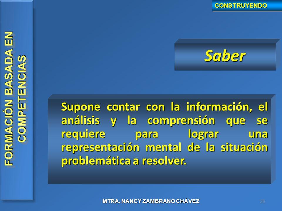 CONSTRUYENDO Saber.
