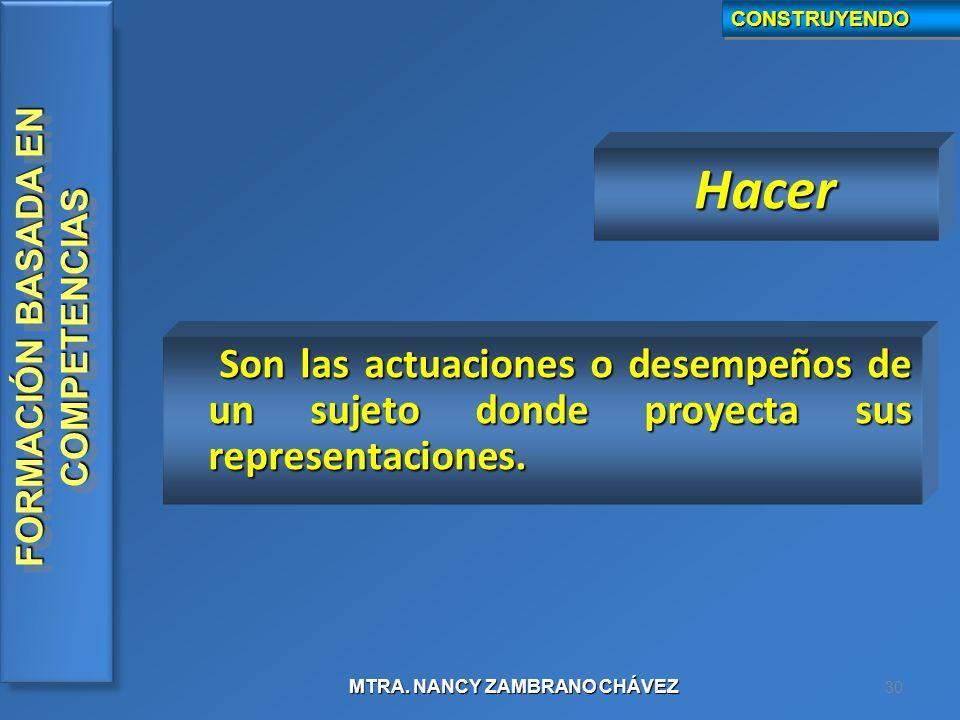 CONSTRUYENDO Hacer.