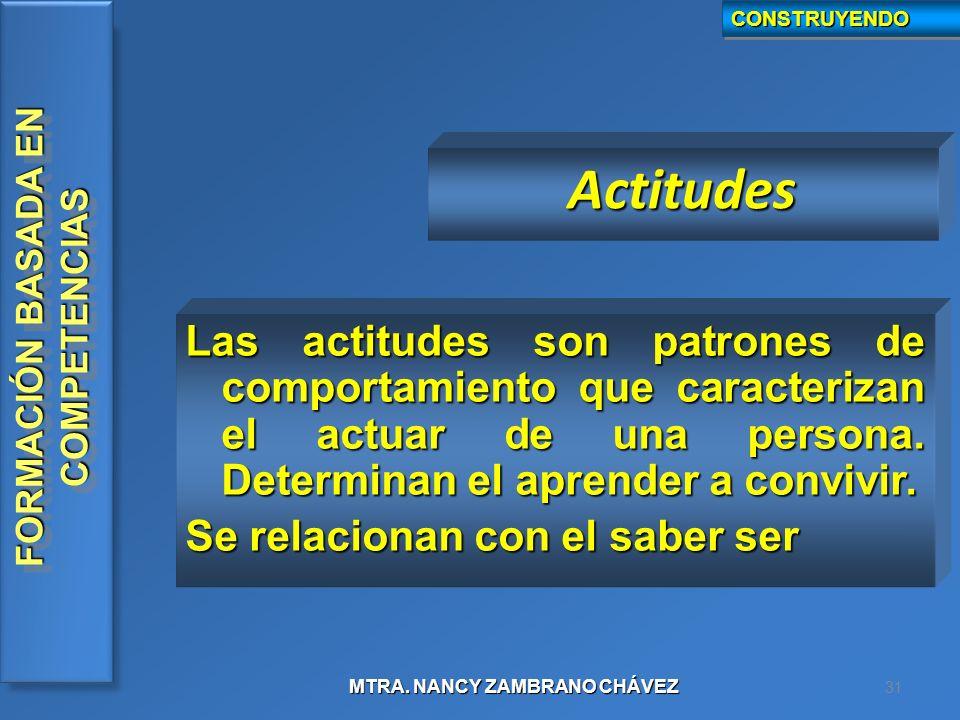 CONSTRUYENDO Actitudes. Las actitudes son patrones de comportamiento que caracterizan el actuar de una persona. Determinan el aprender a convivir.