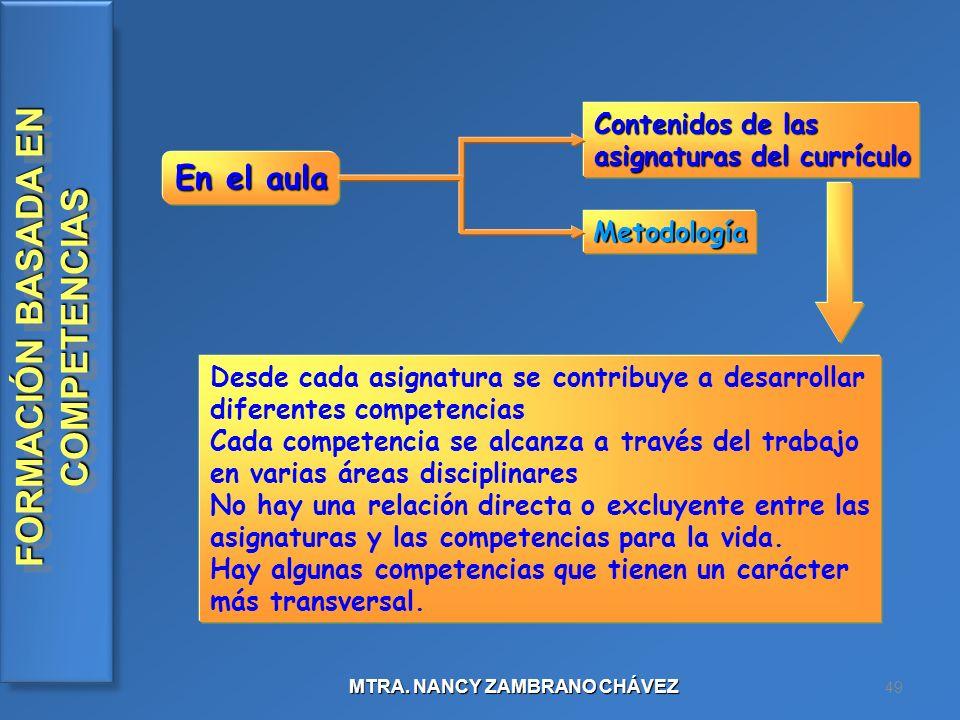 En el aula Contenidos de las asignaturas del currículo Metodología