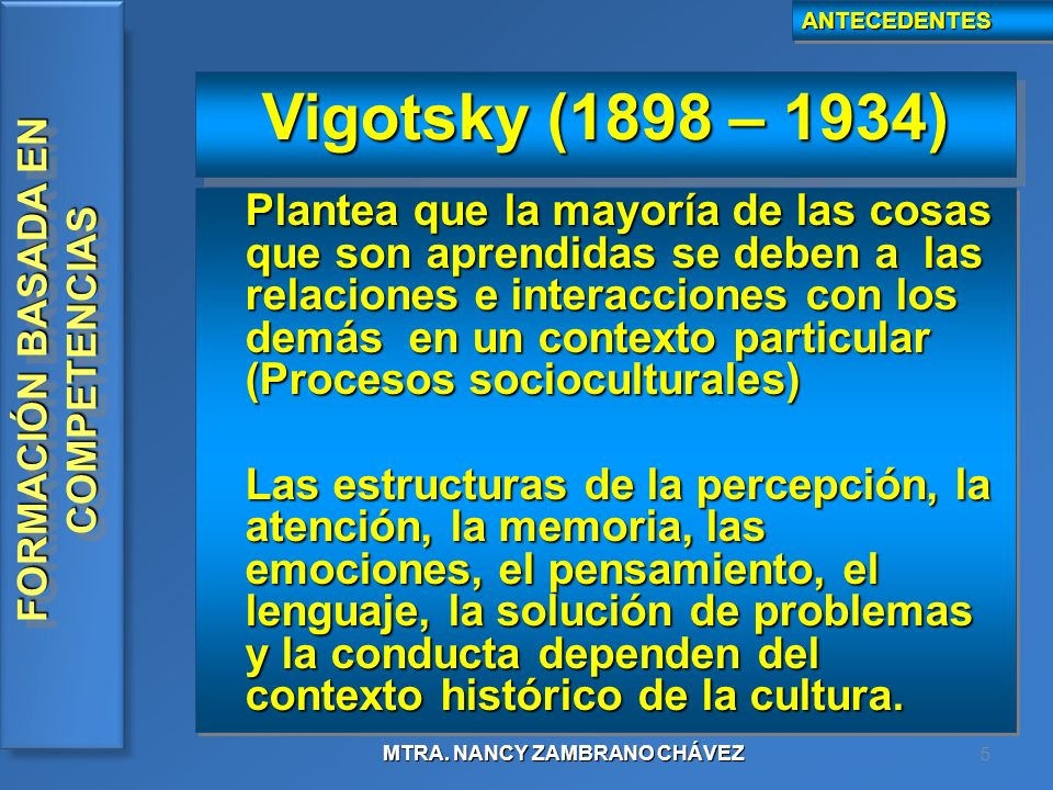 ANTECEDENTES Vigotsky (1898 – 1934)