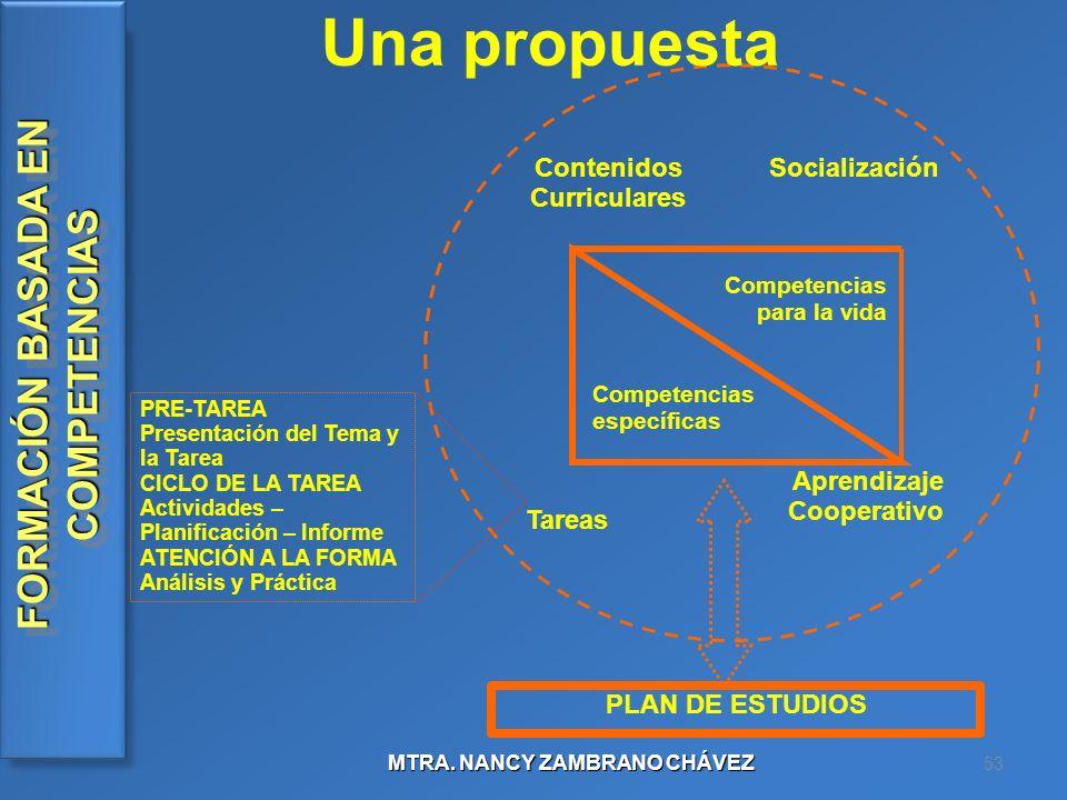 Una propuesta Contenidos Curriculares Socialización Aprendizaje