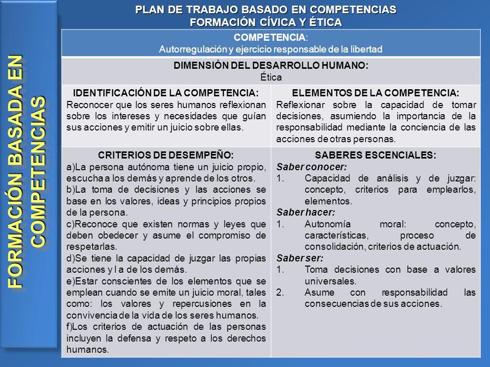 PLAN DE TRABAJO BASADO EN COMPETENCIAS FORMACIÓN CÍVICA Y ÉTICA