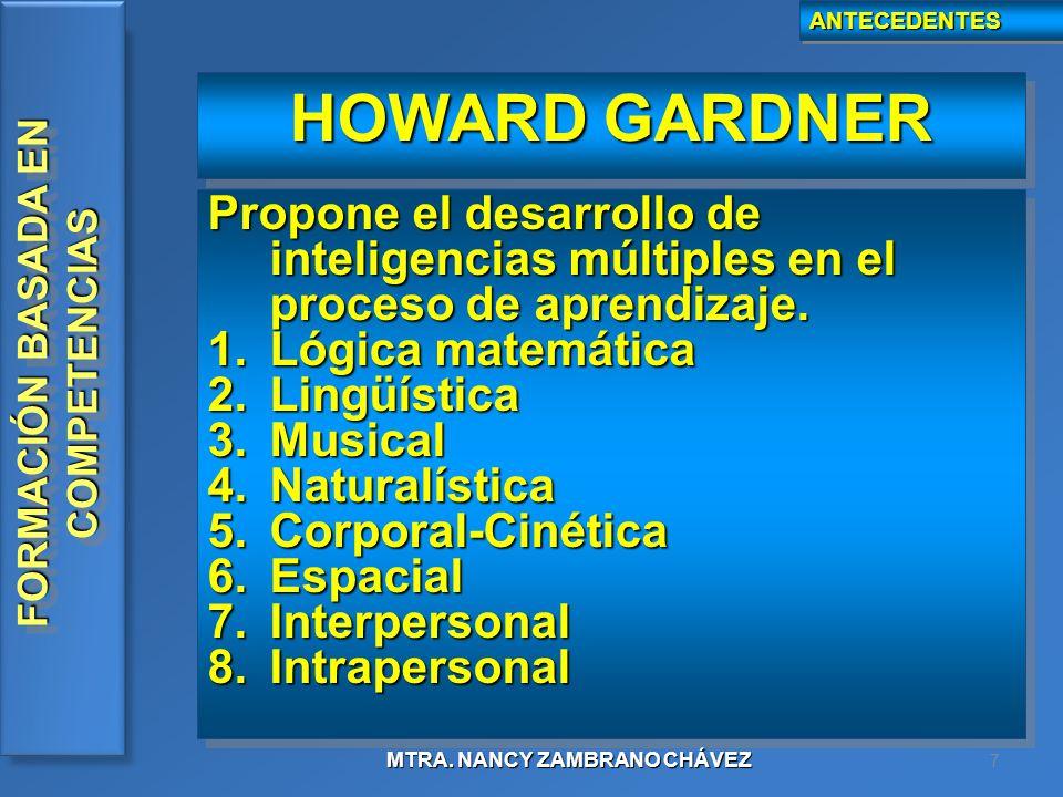ANTECEDENTES HOWARD GARDNER. Propone el desarrollo de inteligencias múltiples en el proceso de aprendizaje.