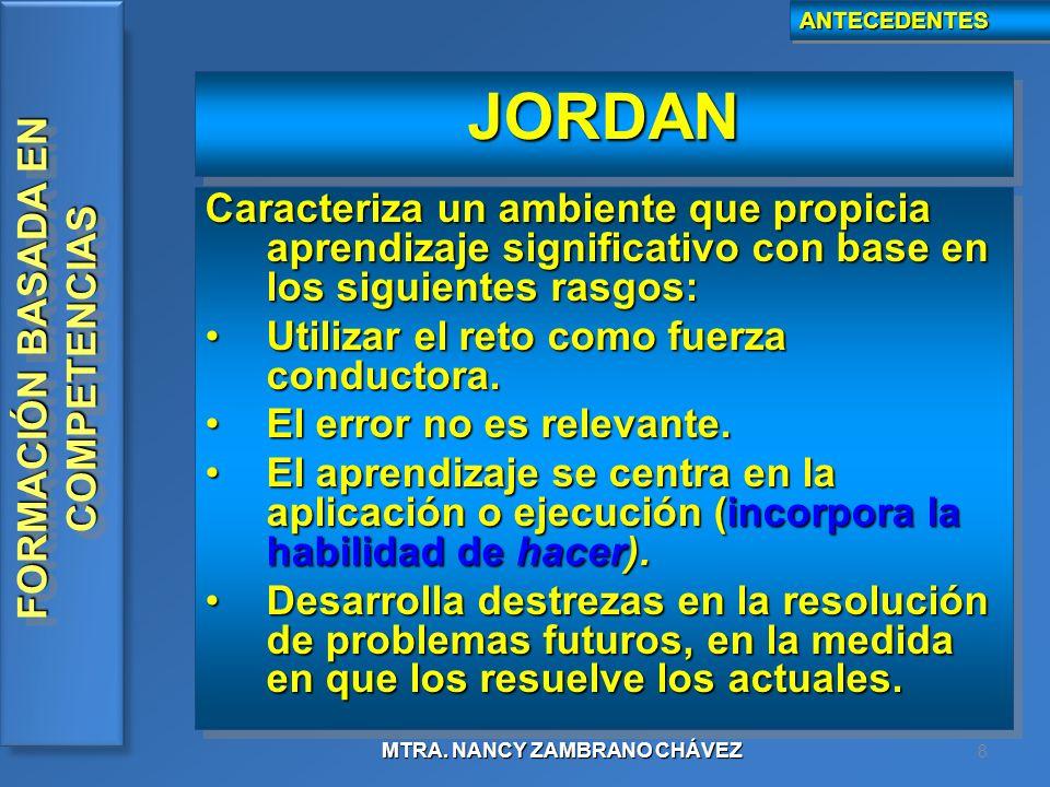 ANTECEDENTES JORDAN. Caracteriza un ambiente que propicia aprendizaje significativo con base en los siguientes rasgos: