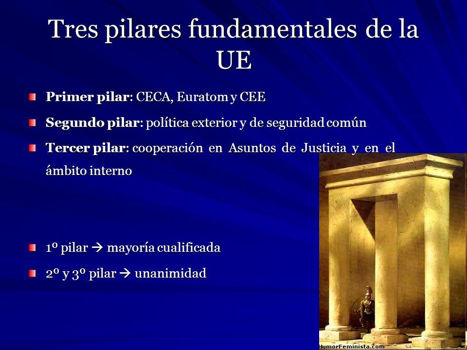 Tres pilares fundamentales de la UE