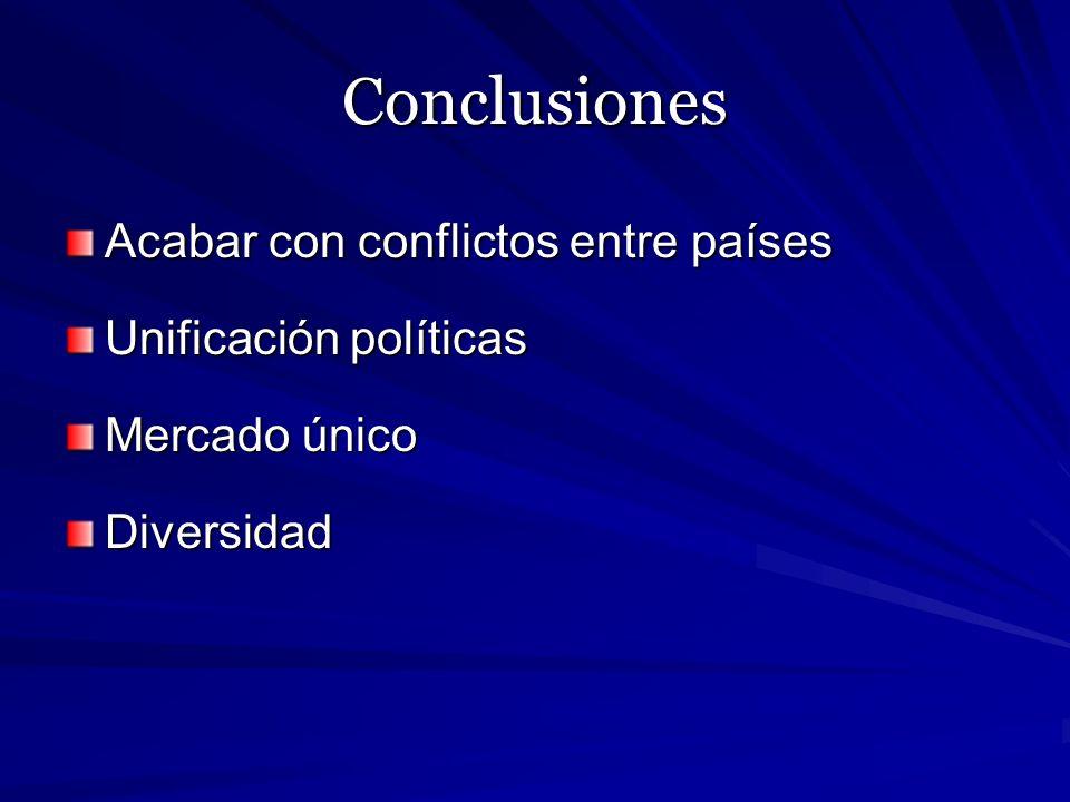 Conclusiones Acabar con conflictos entre países Unificación políticas