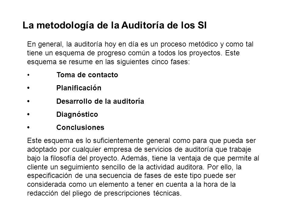 La metodología de la Auditoría de los SI
