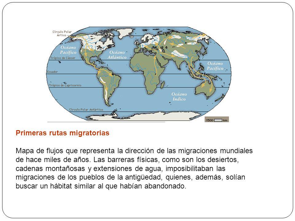 Primeras rutas migratorias