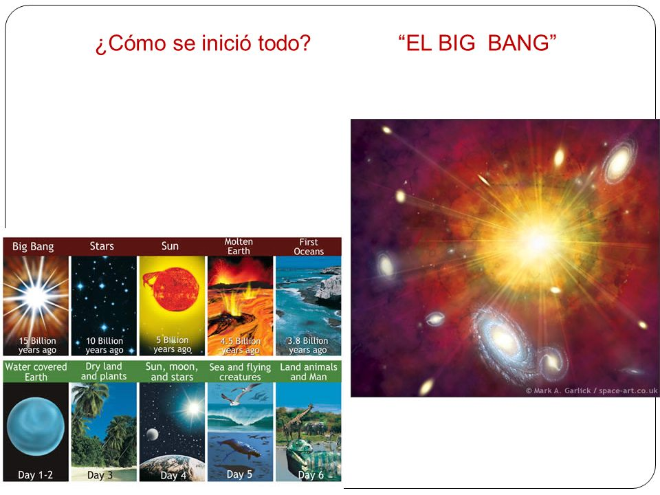¿Cómo se inició todo EL BIG BANG