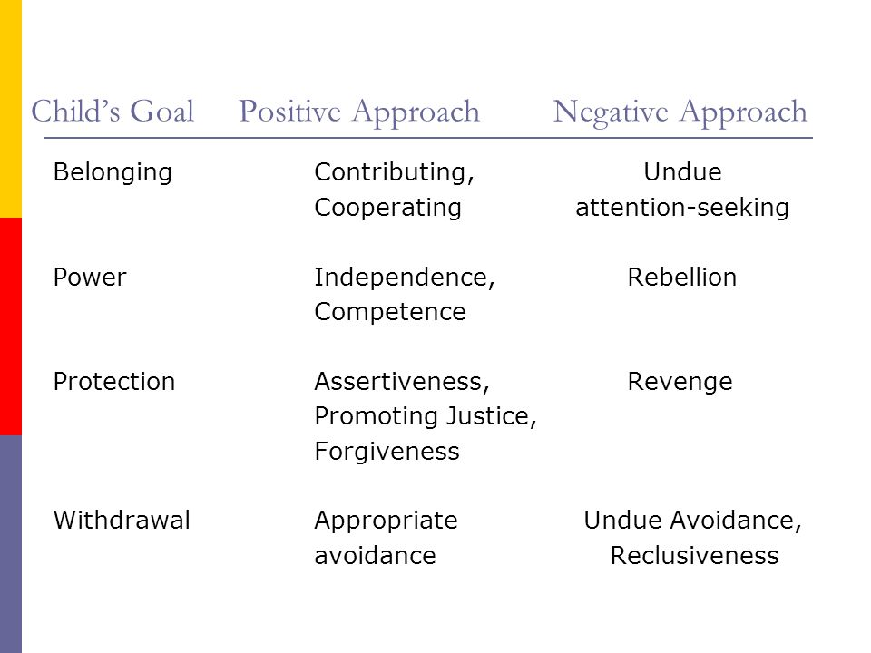 Child's Goal Positive Approach Negative Approach